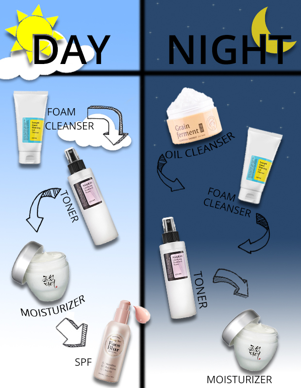 Get Rid Of Dark Skin Tone Safely